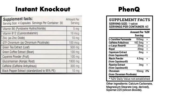 PhenQ vs Instant Knockout: Ingredients