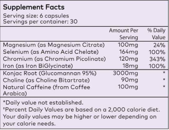 Powher Cut Ingredients