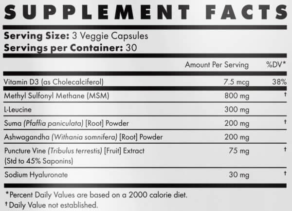 DBULK Ingredients List